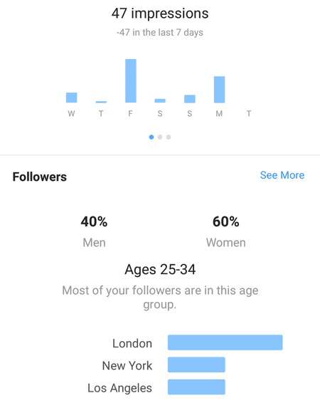 instagram insights