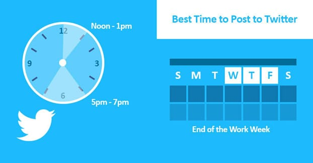 Best Times For Posting On Twitter