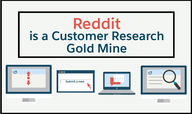 Reddit For Customer Research