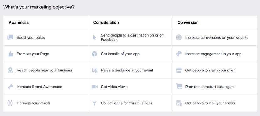 Set Up An Account facebook ads