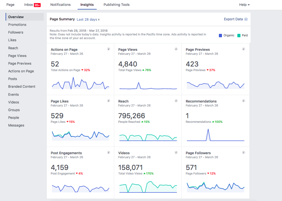 facebook-analytics-dashboard