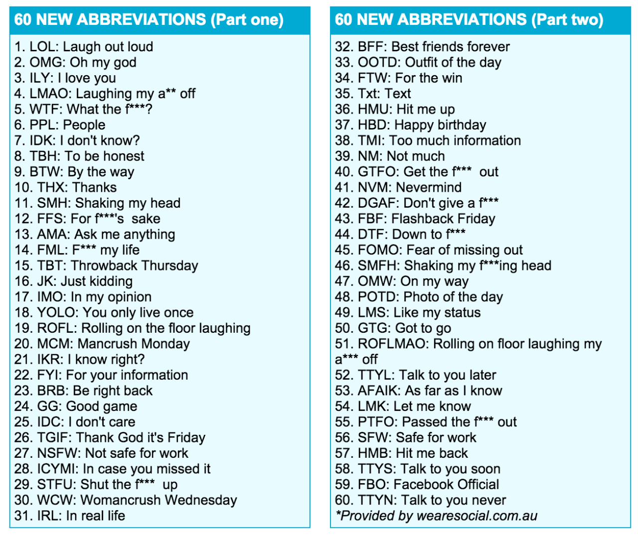 Amazing Abbreviations