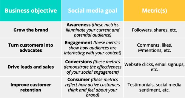 social-media-marketing-strategy-620x330