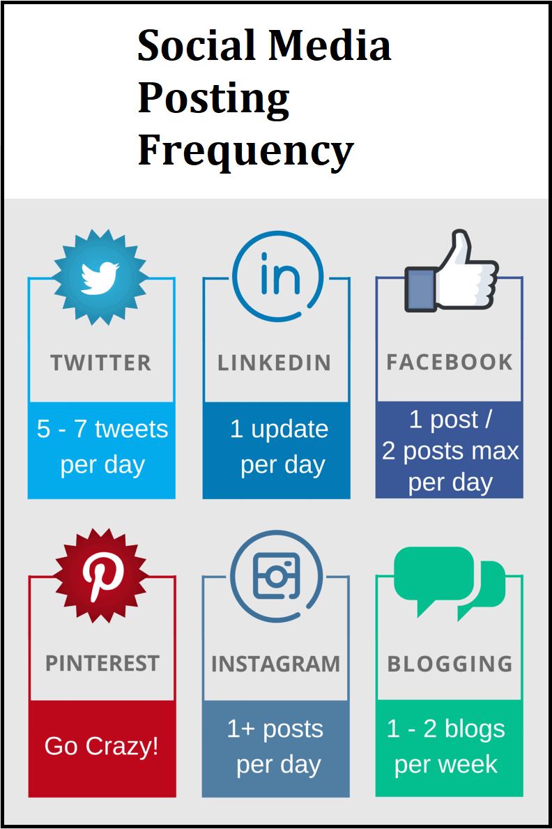social media posting frequency
