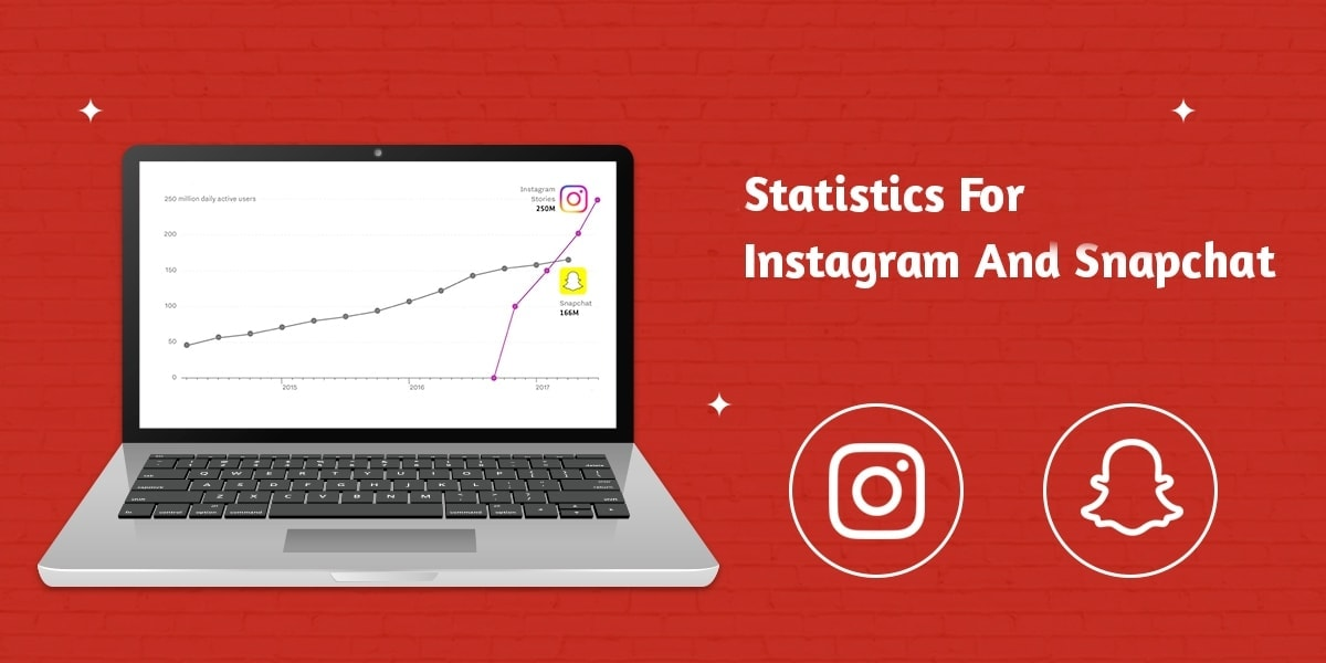 2020 Statistics For Instagram And Snapchat