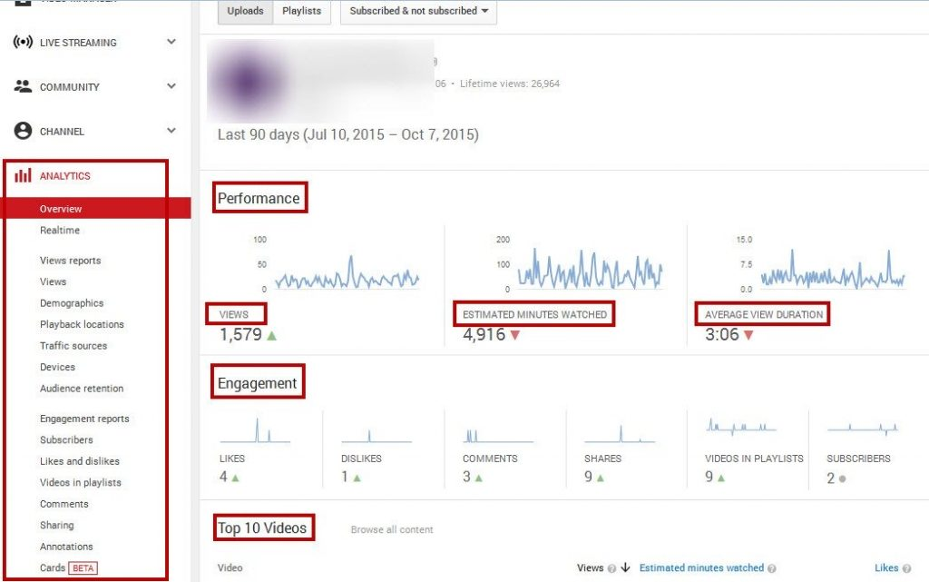 Step by Step Guide to Use Youtube Analytics
