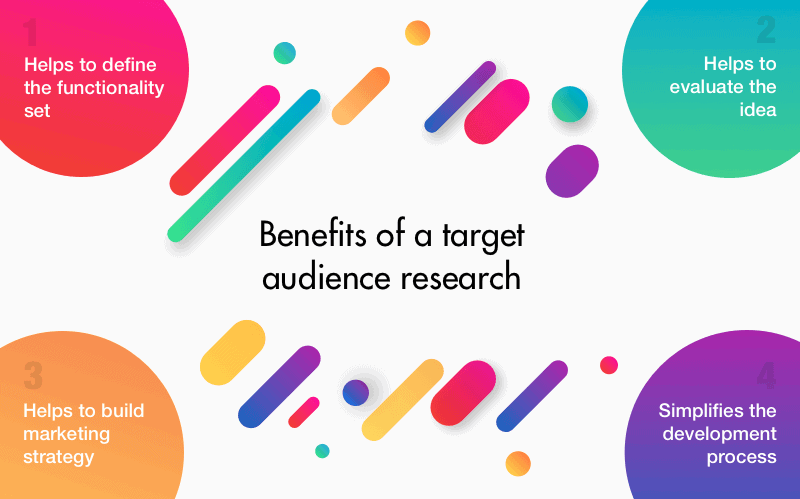 Target Audience Development