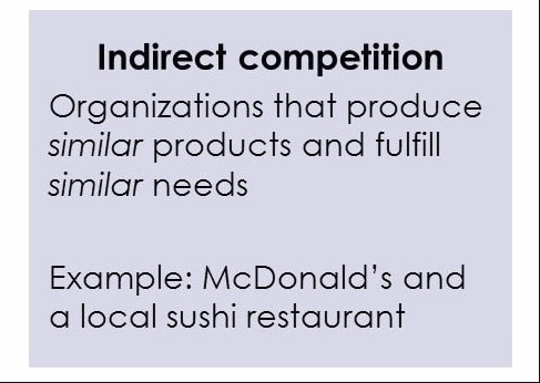 Indirect Competitor