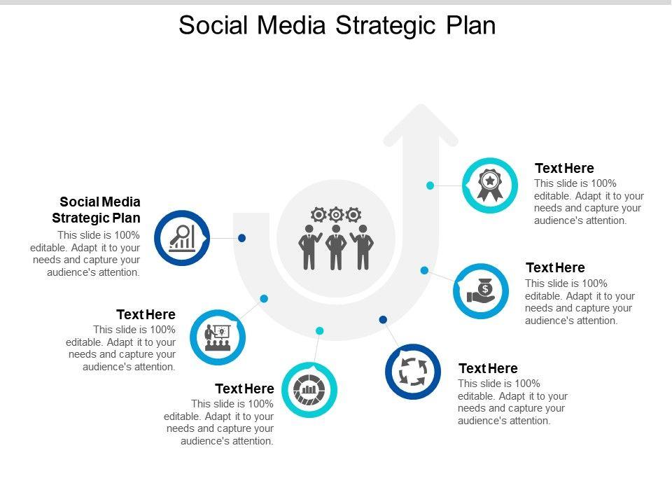 Your Strategic Plan
