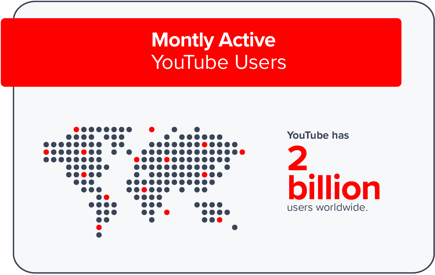monthly users on youtube