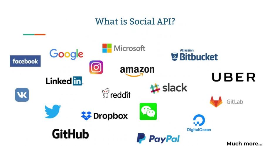 API So Essential for Social Media