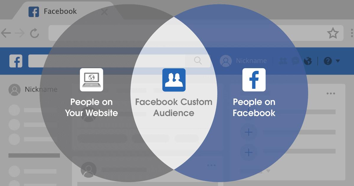 Create Custom Facebook Audiences
