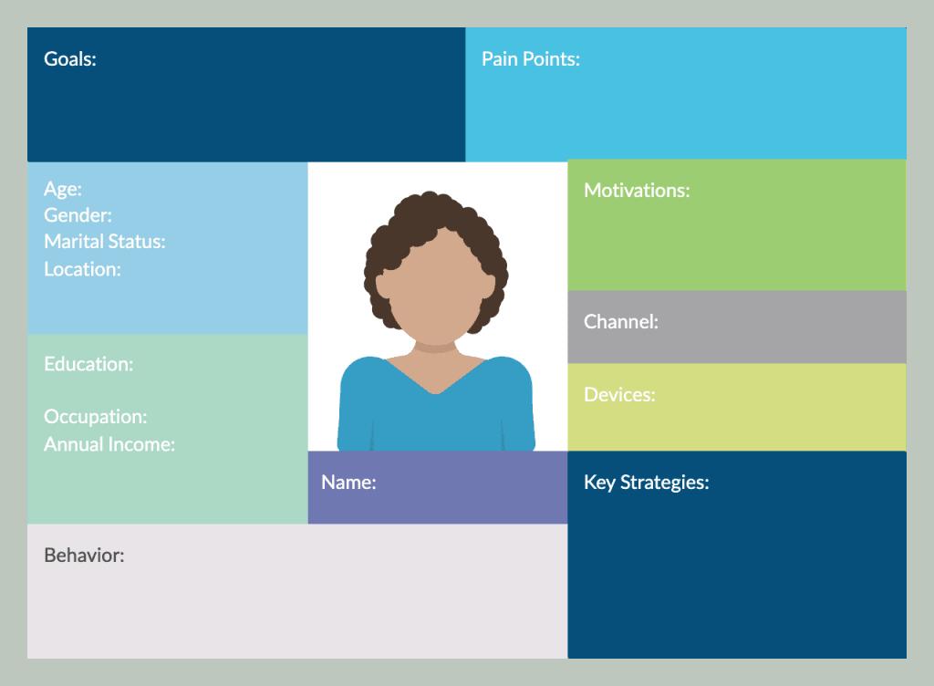 Create Key Persona Profiles