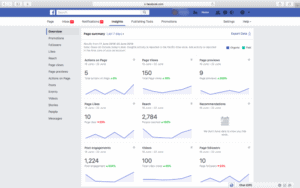 Facebook page insight