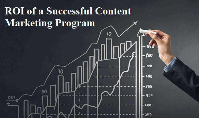 ROI of a Successful Content Marketing Program