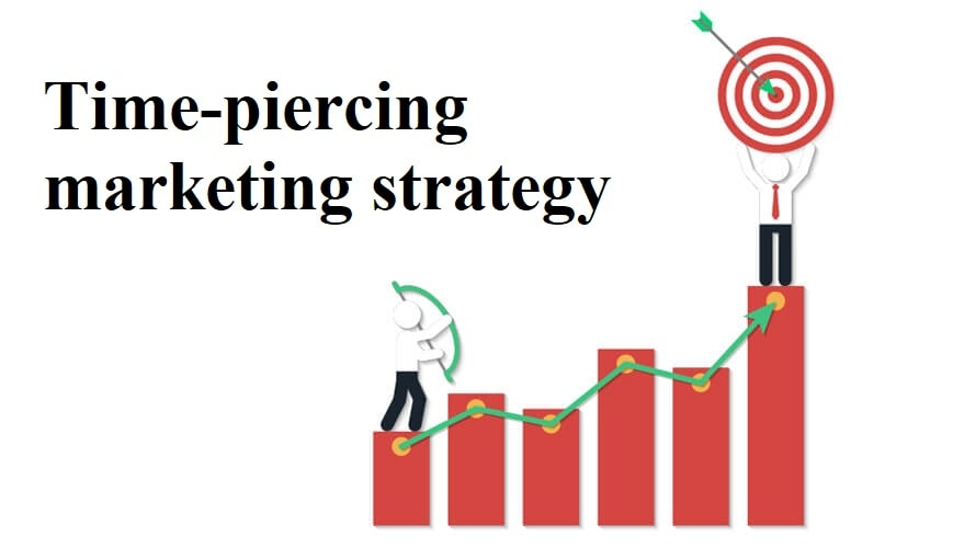 time piercing marketing strategy