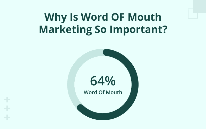 Why Is Word OF Mouth Marketing So Important