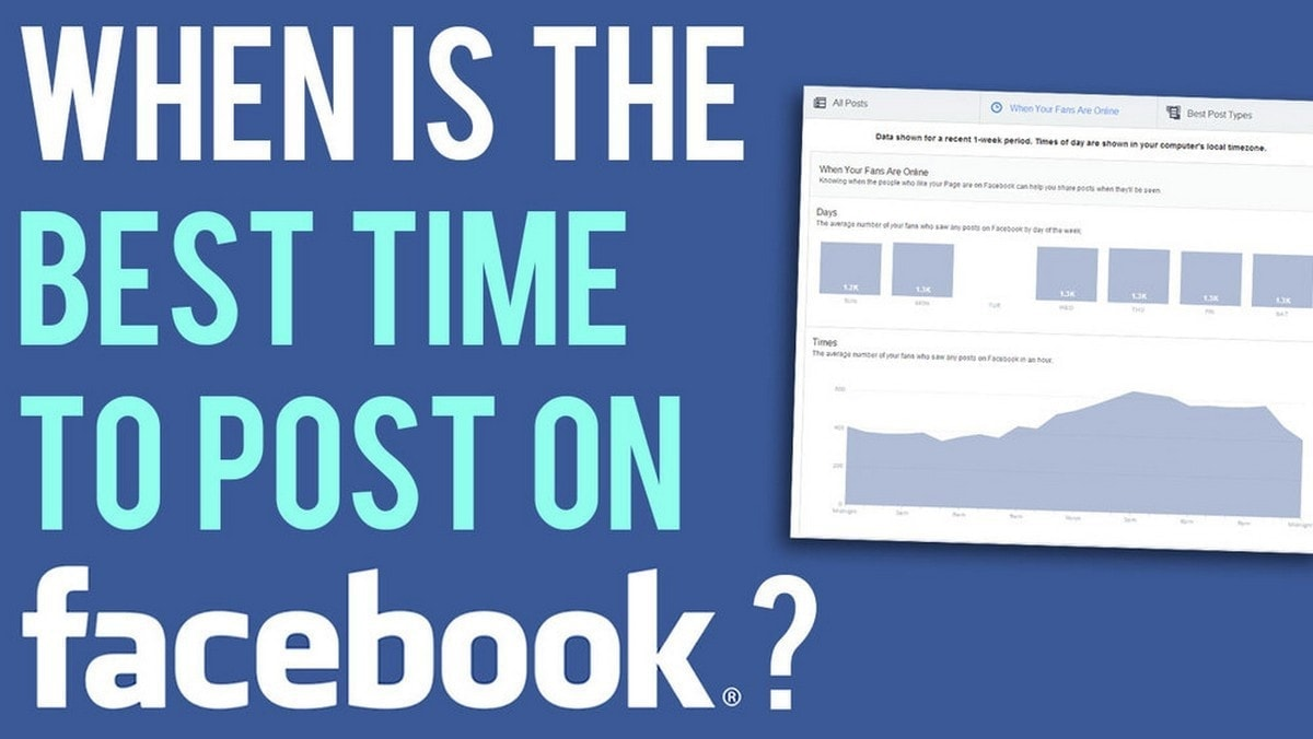 Best Times to Post on Social Media: Facebook