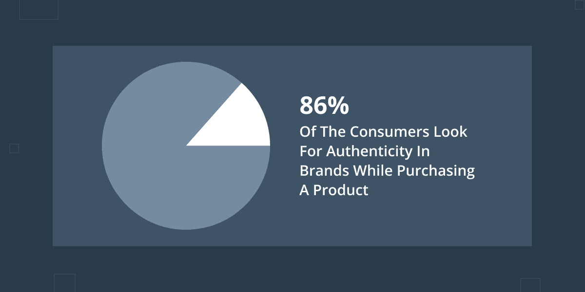 product purchasing