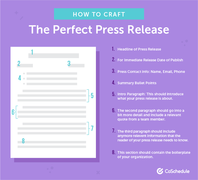 Guidelines to Write A Press Release