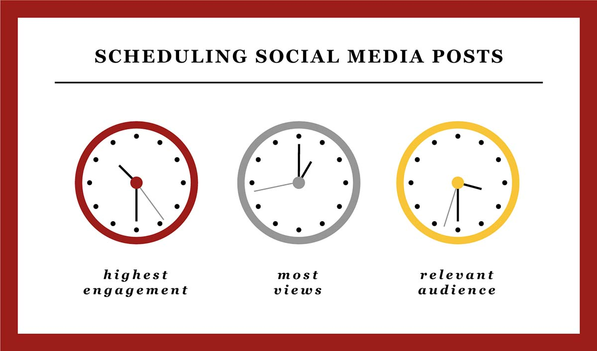 Scheduling social media messages