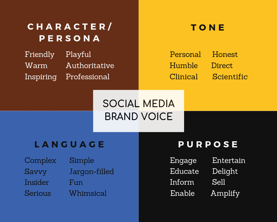 brand tone for social media
