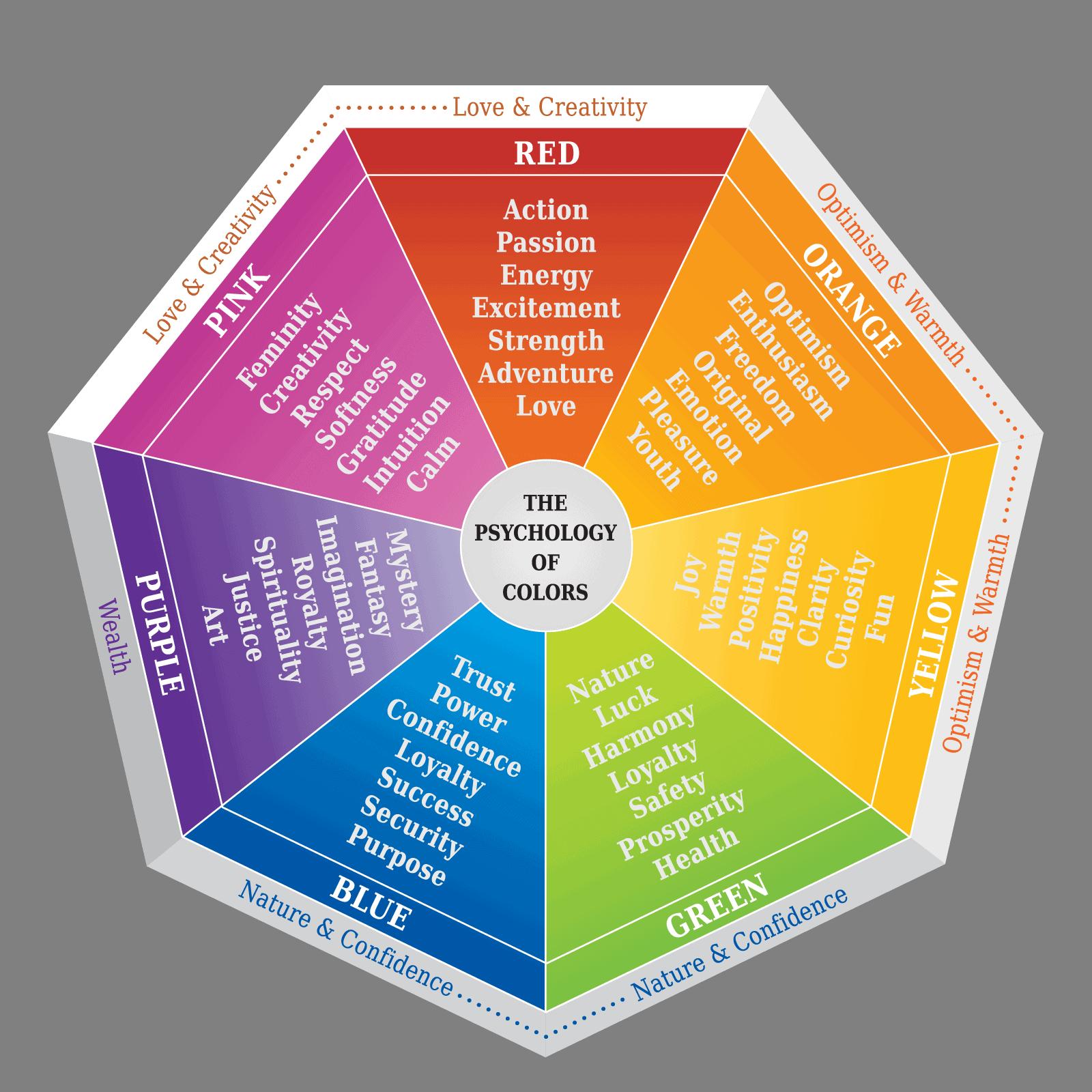 color psychology symbolism