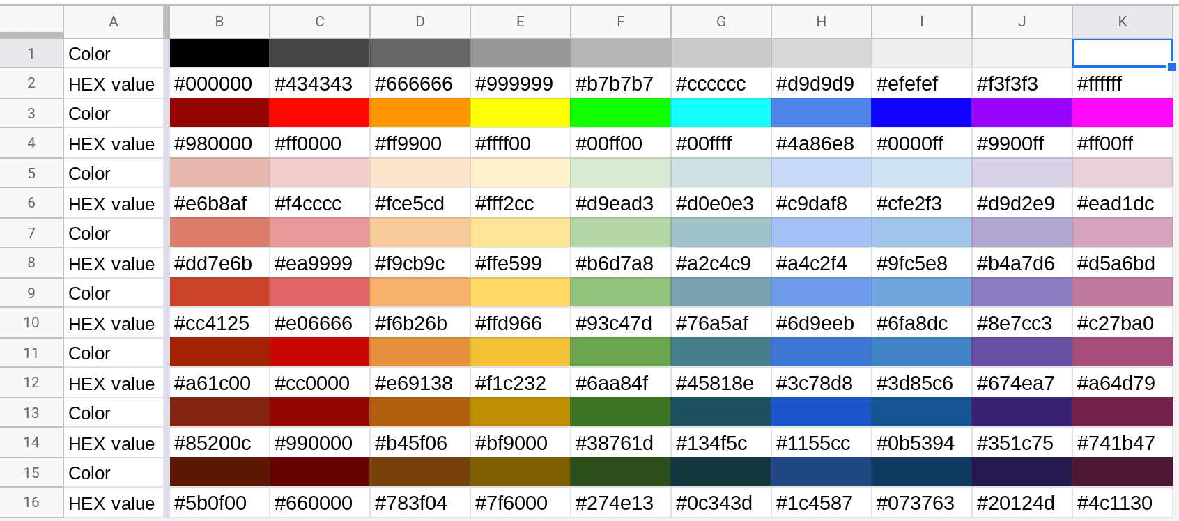Hex Chart