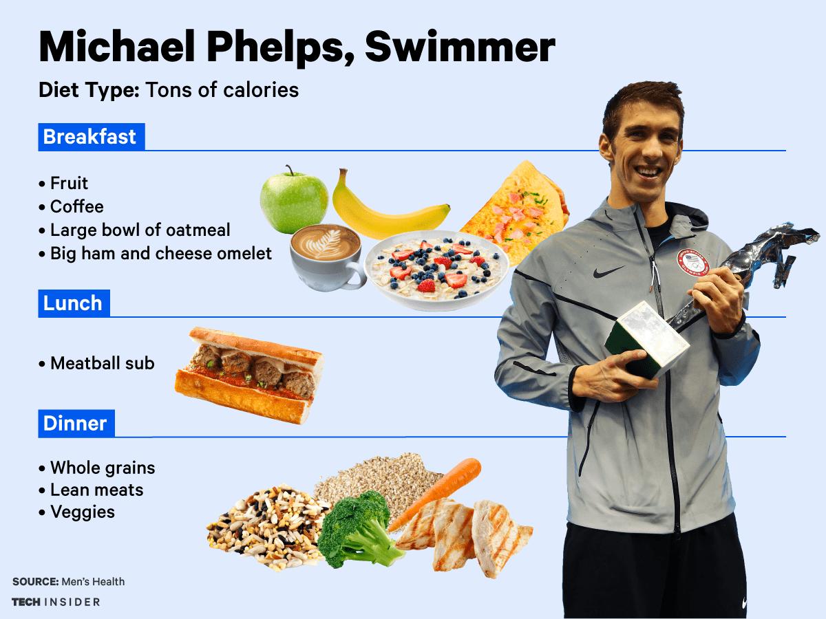 sportsmen using nutrition