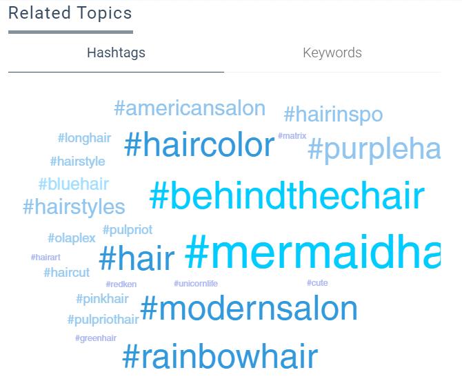 brand hashtags for instagram