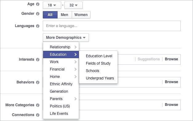 Demographic-Detail-Targeting-Facebook-Ads