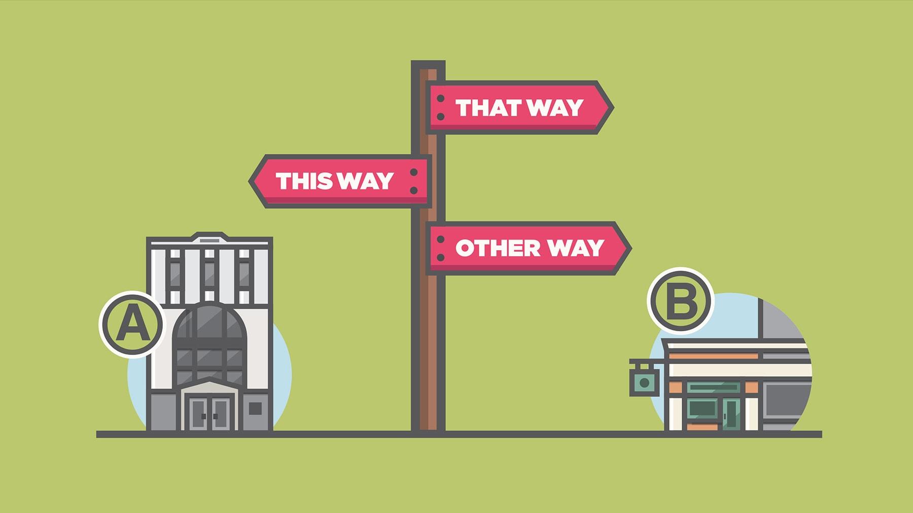 Choosing the Right Advertising Agency