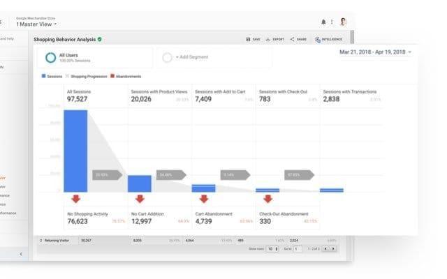 Set up Google Analytics