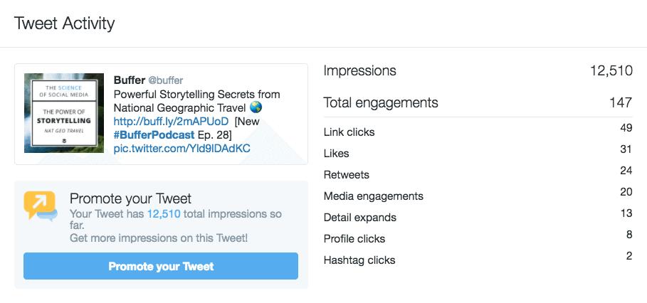 Tweet Tab in twitter analytics