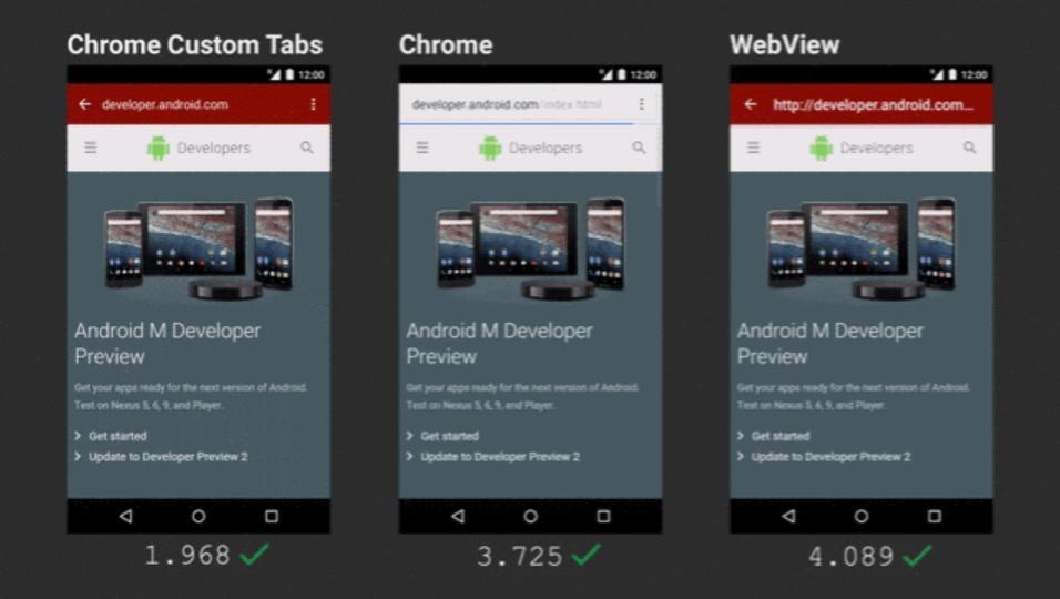 Custom Tab Apps